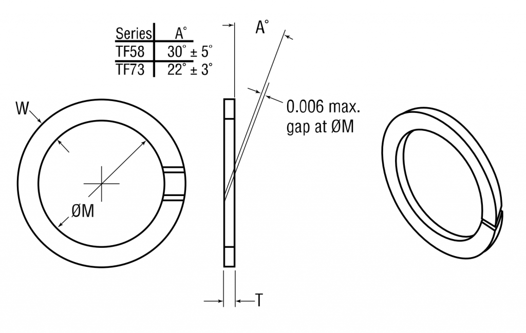 MS9058 - Military Standard O-Ring