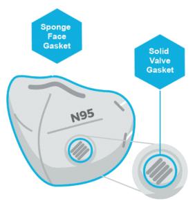 Silicone Sponge Respirator Gasket